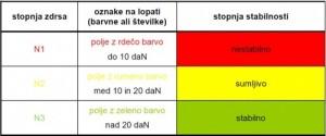 Vir: grzs.si