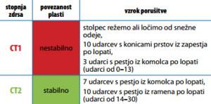 Vir: pzs.si